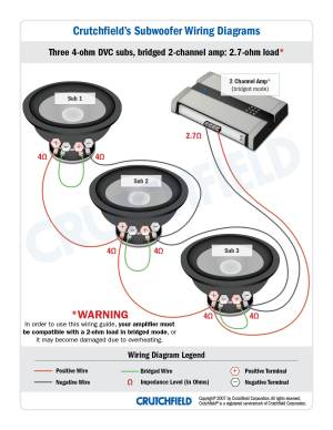 Subwoofer Wiring Diagrams