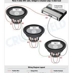 Best Subwoofer Wiring Diagrams Diagram Plc Siemens How To Wire Your Subs Not Knowing Exactly What Amplifier Or Subwoofers You Have I Can T Tell If Their Power Ratings Match