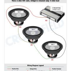 Crutchfield Subwoofer Wiring Diagram Kusudama Ball Kicker L7 15 Dual 4 Ohm Amp Dx 250 1
