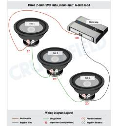 subwoofer wiring diagrams how to wire your subs bazooka sub wiring diagram sub wire diagram [ 1275 x 1650 Pixel ]