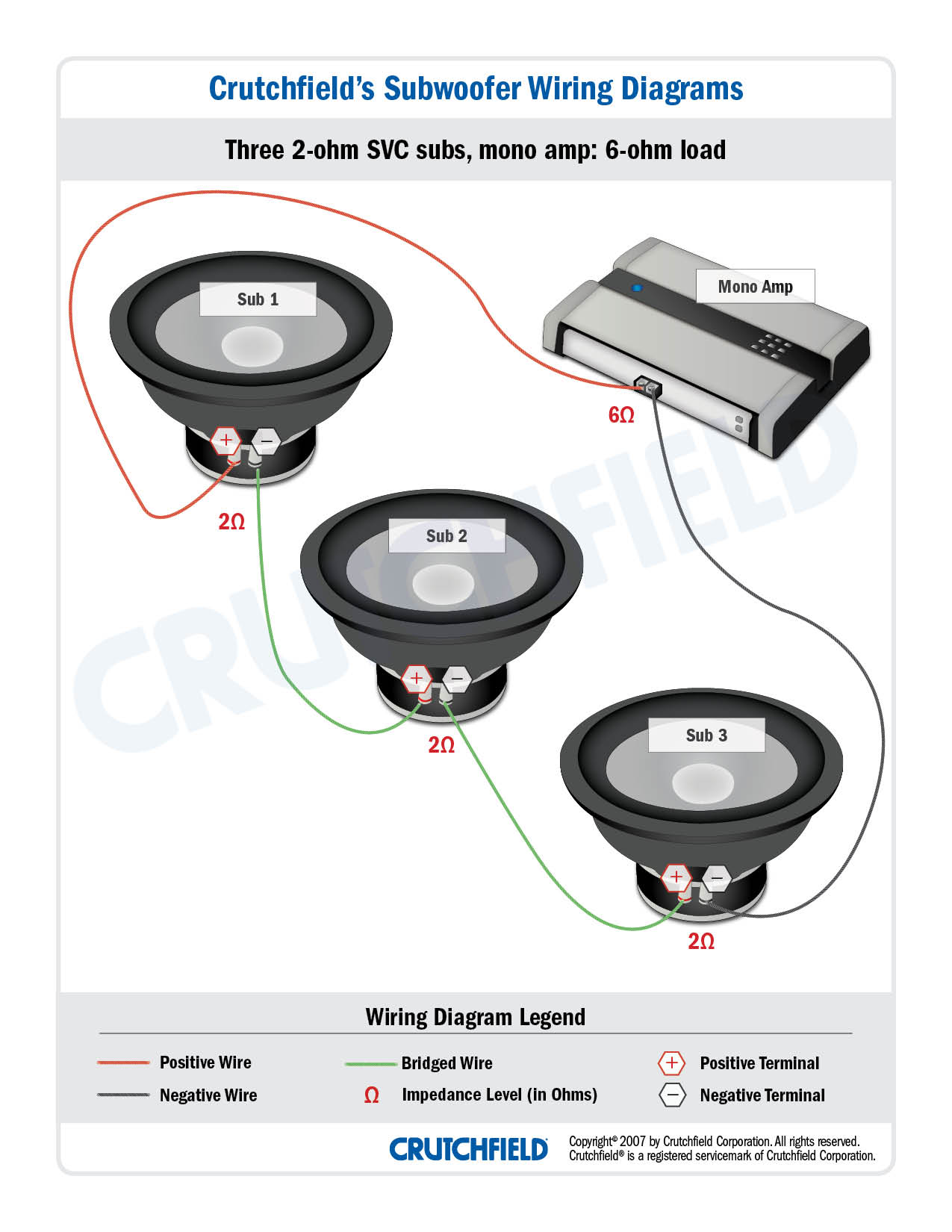 hight resolution of subwoofer wiring diagrams how to wire your subs crutchfield subwoofer 4 ohm mono amp wiring diagrams mono amp wiring diagram