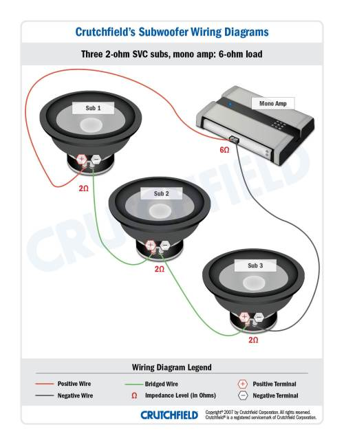 small resolution of subwoofer wiring diagrams how to wire your subs crutchfield subwoofer 4 ohm mono amp wiring diagrams mono amp wiring diagram