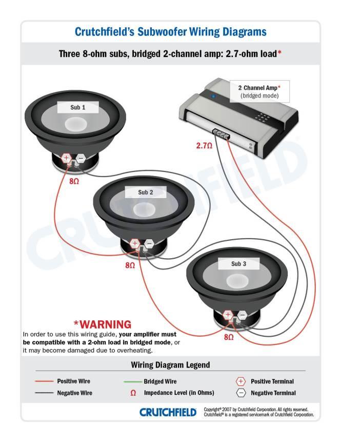 crutchfield wiring diagrams - wiring diagram, Wiring diagram