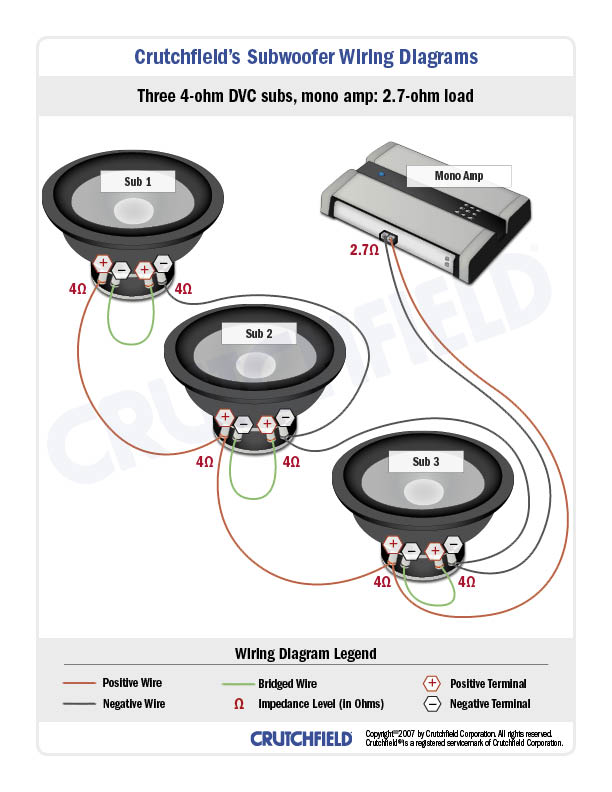 4 2ohm Speaker Wiring Diagram Subwoofer Wiring Diagrams How To Wire Your Subs