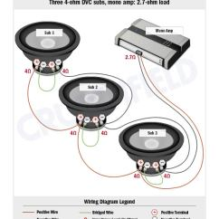 Powered Subwoofer Home Audio Wiring Diagrams 2003 Vw Jetta Diagram How To Wire Your Subs This