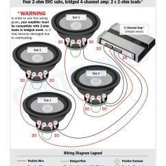Home Speaker Wiring Diagram Bell Door Entry Subwoofer Diagrams