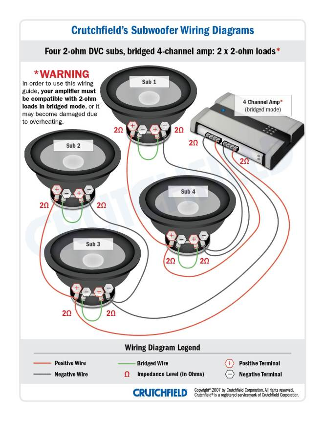 wiring diagram car audio wiring diagram detailed factory installed car audio wiring diagrams