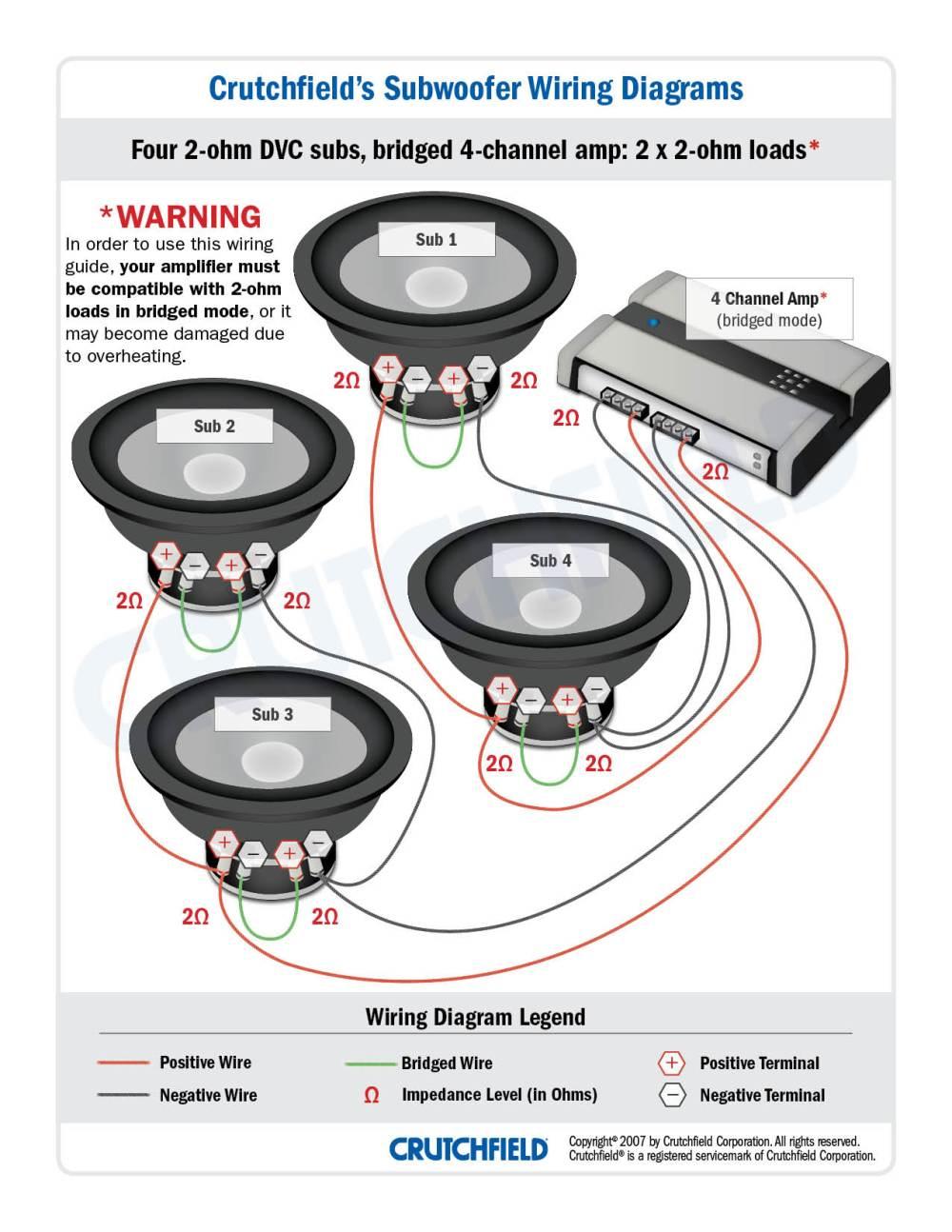 medium resolution of subwoofer wiring diagrams center channel speaker wiring diagram