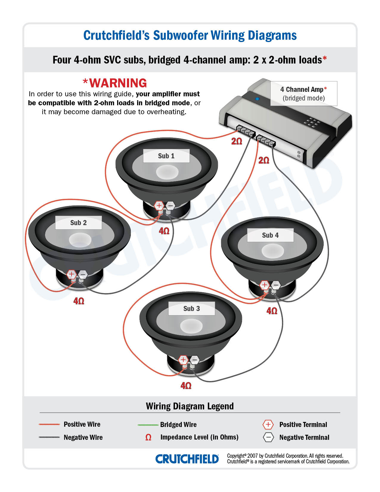 4 ohm subwoofer wiring diagram 1998 f150 trailer diagrams