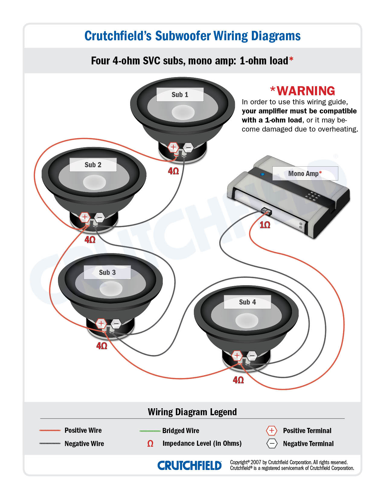 crutchfield subwoofer wiring diagram 6 pin trailer with brakes subwoofers — what's all this about ohms?