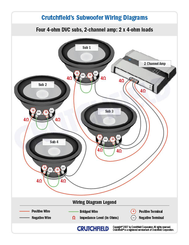 pioneer subwoofer wiring diagram striated muscle diagrams how to wire your subs