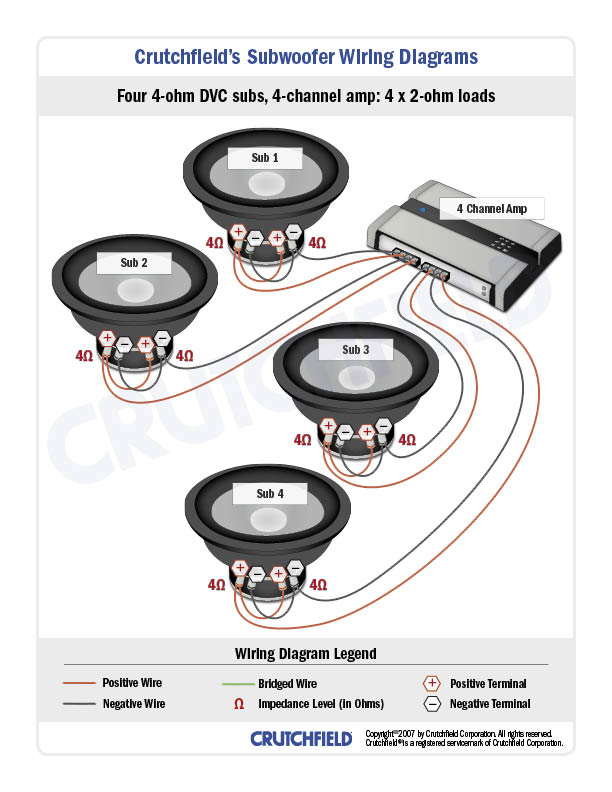 4DVC_4 ohm_4ch diagrams 12751650 subwoofer wiring diagrams dual voice coil dual voice coil subwoofer wiring diagram at panicattacktreatment.co