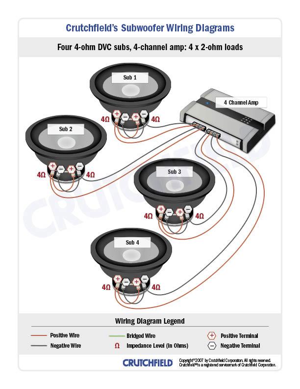 Dvc Wiring Diagram : Dvc sub wiring diagram efcaviation