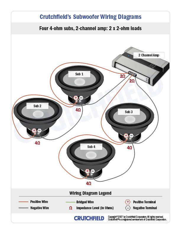 wiring diagram car audio speakers strong winds subwoofer diagrams how to wire your subs that would enable the amp send out a total of 700 watts rms 350 each channel 175 sub slightly under power them but you should