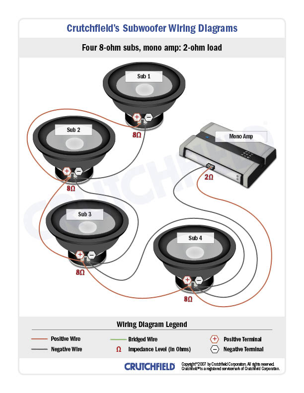 8 ohm speaker wiring diagrams lutron dimmer 3 way wire diagram subwoofer