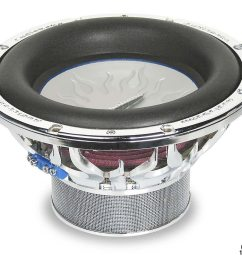 audiobahn aw1206q 12 dual 4 ohm voice coil subwoofer at crutchfieldaudiobahn aw1206t wiring 16 [ 1000 x 804 Pixel ]