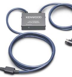 kenwood kca ip500 ipod control interface control your ipod with your kenwood receiver at [ 1000 x 845 Pixel ]