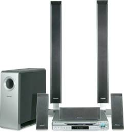 panasonic sc ht940 5 disc dvd home theater system with digital video output and upconversion at crutchfield com [ 1000 x 1058 Pixel ]