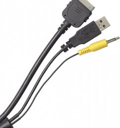 sony rc 202ipv ipod audio video cable for select sony dvd receivers at crutchfield com [ 1000 x 1163 Pixel ]