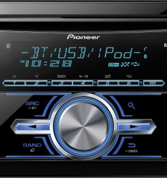 pioneer fh x700bt cd receiver at crutchfield wiring fh pioneer x720bt on pioneer cd besides pioneer radio wiring [ 2894 x 1817 Pixel ]
