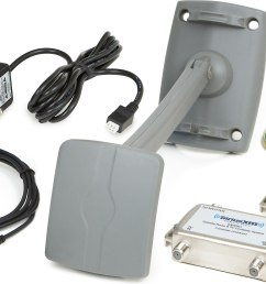 siriusxm home antenna and signal distribution kit uses your existing satellite or cable tv wiring at crutchfield [ 2629 x 1358 Pixel ]