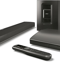 bose lifestyle 135 series iii home entertainment system at crutchfield com [ 2211 x 825 Pixel ]