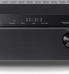 sony str dh770 7 2 channel home theater receiver with bluetooth at crutchfield com [ 2407 x 1003 Pixel ]