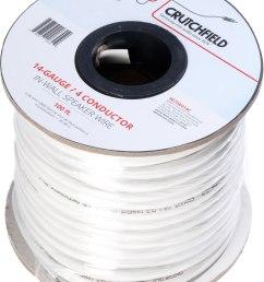 crutchfield in wall speaker wire 100 ft roll 14 gauge 4 conductor wire at crutchfield [ 2991 x 3837 Pixel ]