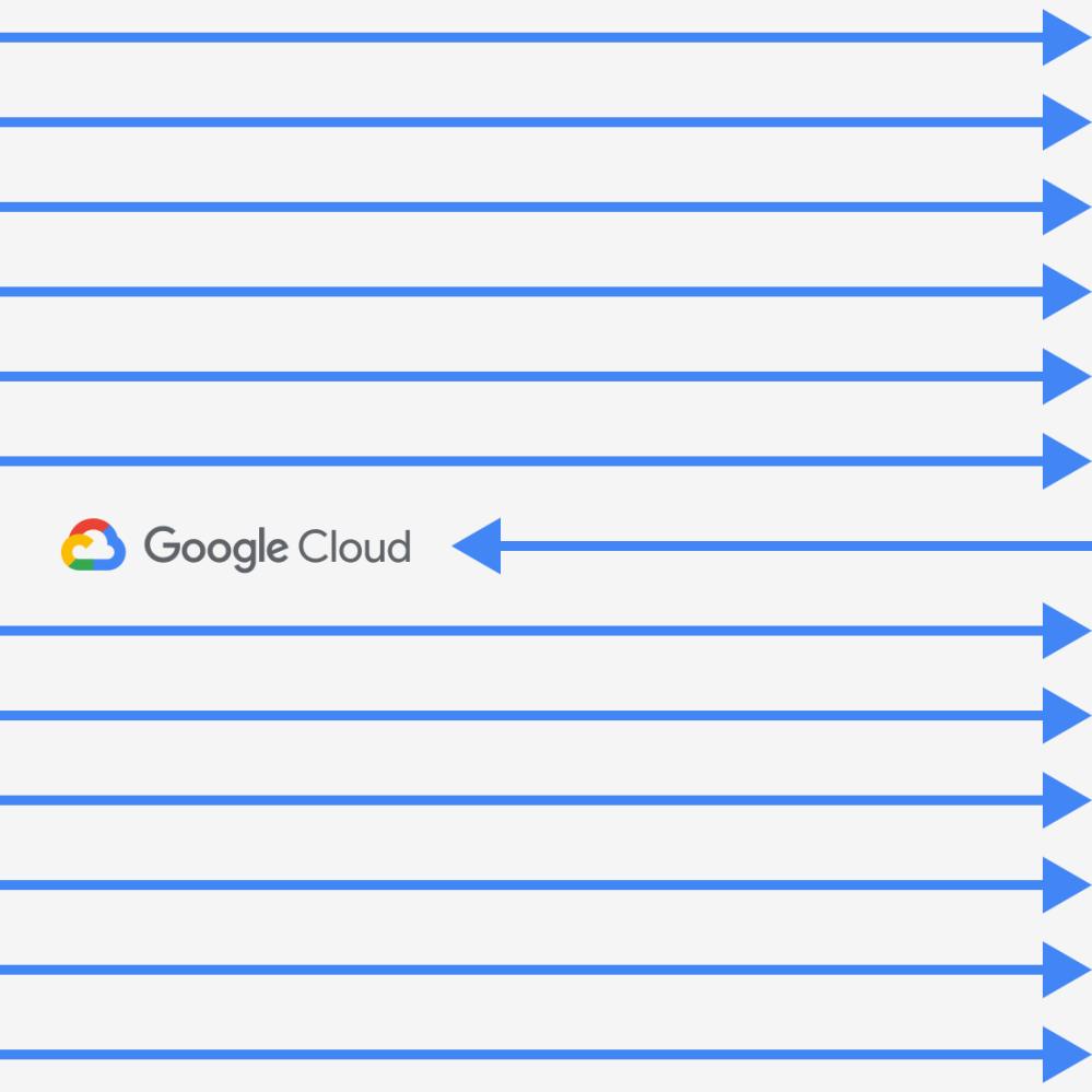 medium resolution of google cloud diagram software