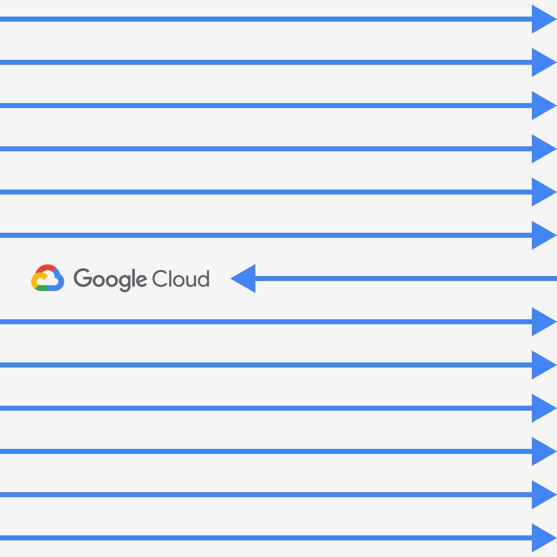 hight resolution of google cloud diagram software