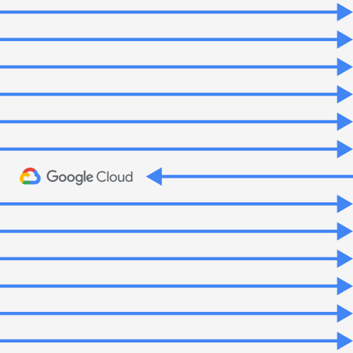 small resolution of google cloud diagram software