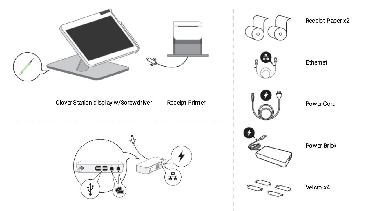 Diagram Of Wireles Printer Hookup