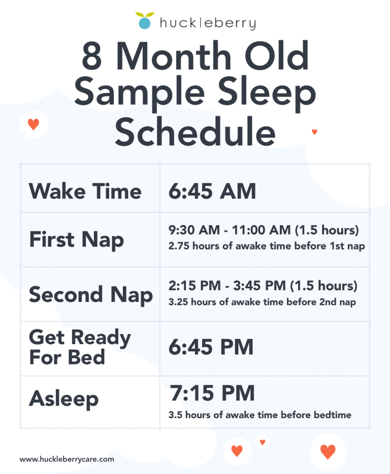 8 Month Old Sleep Schedule: Bedtime and Nap Schedule