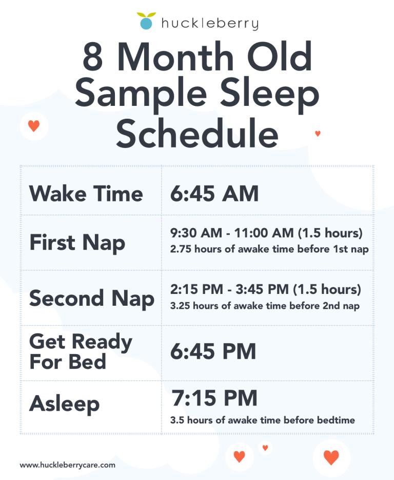 Schedule For 8 Month Old : schedule, month, Month, Sleep, Schedule:, Bedtime, Schedule, Huckleberry