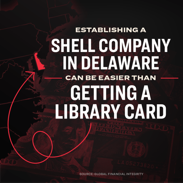 Establishing a shell company is Delaware can be easier than getting a library card.