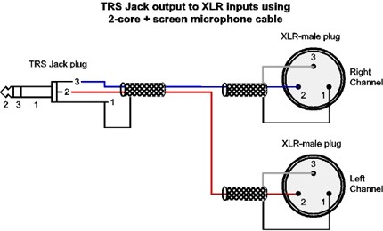 Xlr Jack Wiring Diagram : Diagram Headphone Jack Xlr