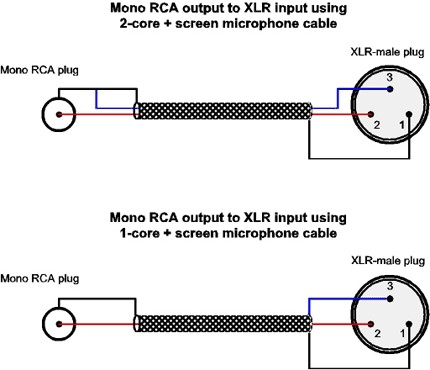 [View 36+] Xlr To Rca Cable Wiring Diagram
