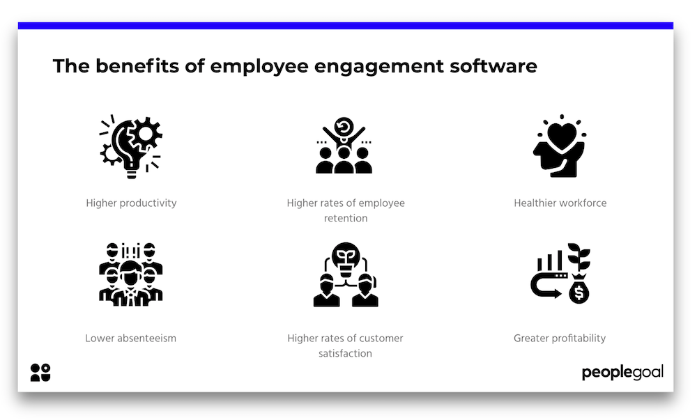 Employee Engagement Software for High Performing Teams
