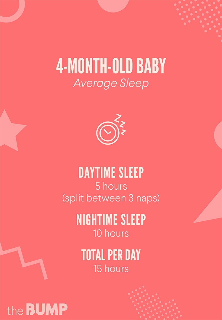 Average Weight Of 4 Month Old : average, weight, month, 4-Month-Old
