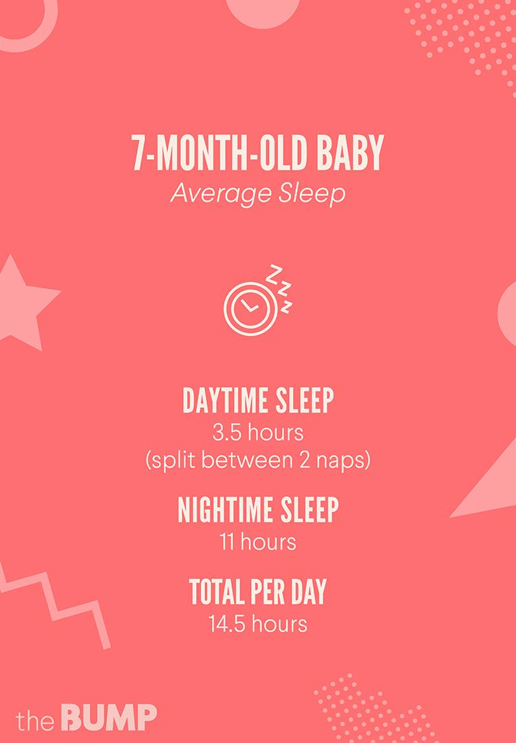 month old sleep schedule also baby rh thebump