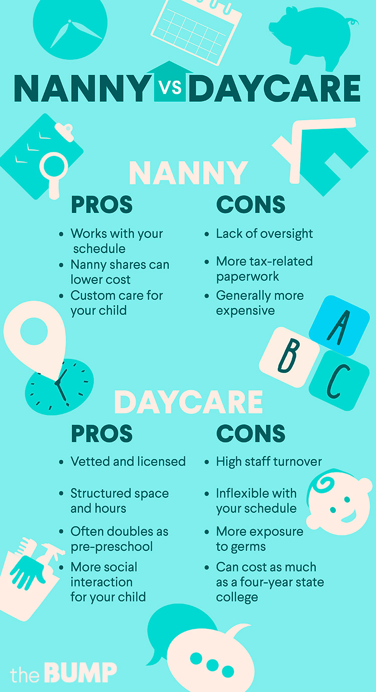 Nanny Vs Day Care: The Right Choice For You