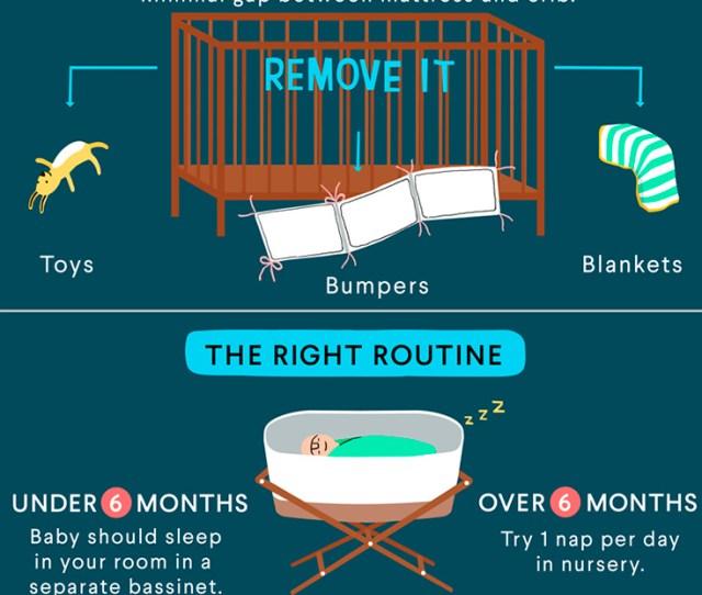 Safe Baby Sleep Infographic