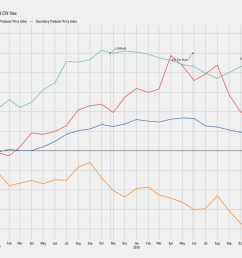 9d economy indices short [ 1920 x 1080 Pixel ]
