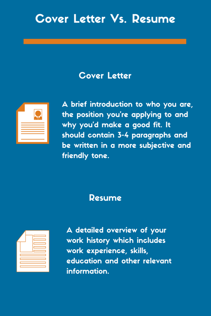 The Difference Between A Cover Letter And Resume Zipjob Zipjob