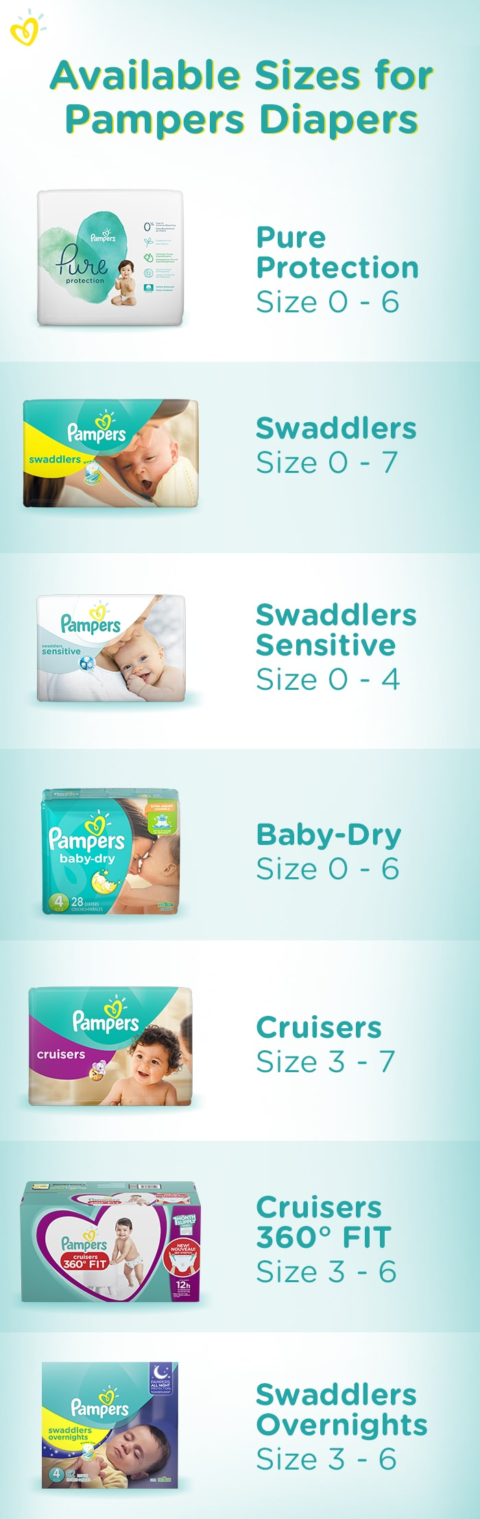 Diaper Size and Weight Chart | Pampers