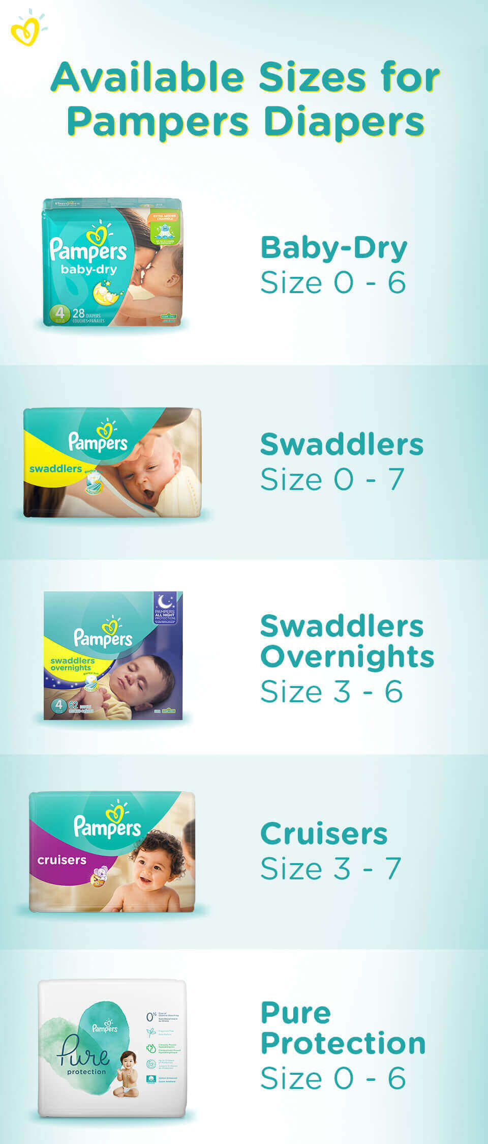 Pampers Sizing Chart : pampers, sizing, chart, Diaper, Weight, Chart, Guide, Pampers