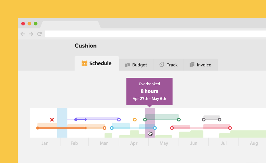 Cushion app for freelancers to avoid being overbooked