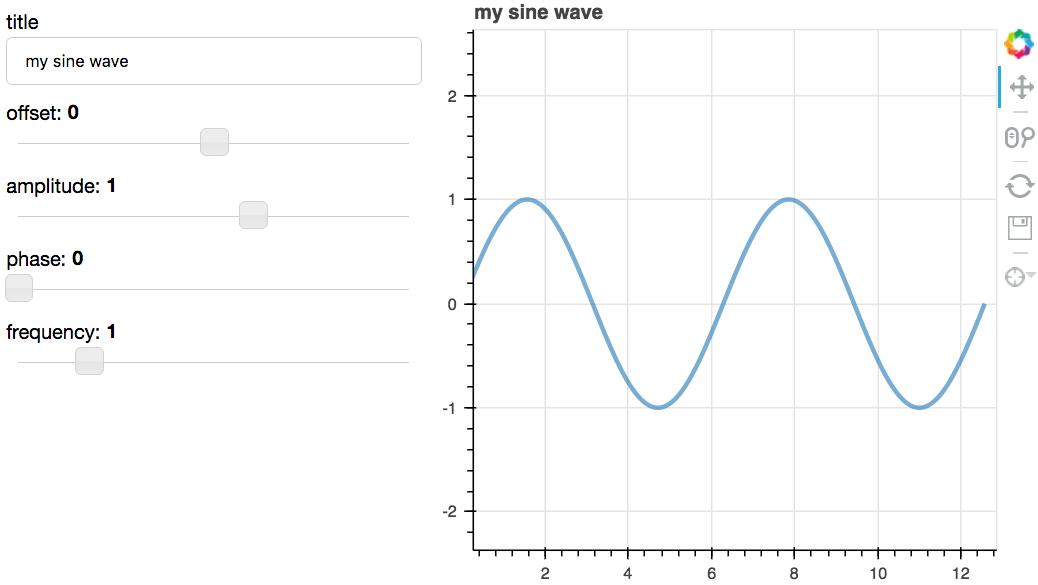 Radar Charts Plotly