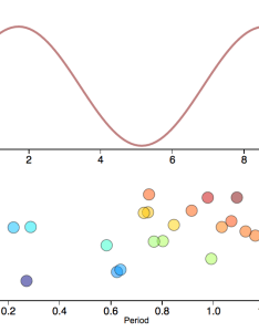 Mpld example also python libraries for creating interactive plots rh mode