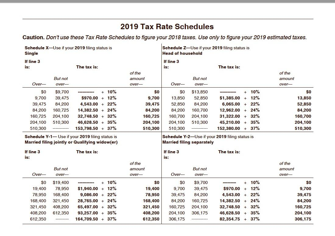 Tax Computation Worksheet